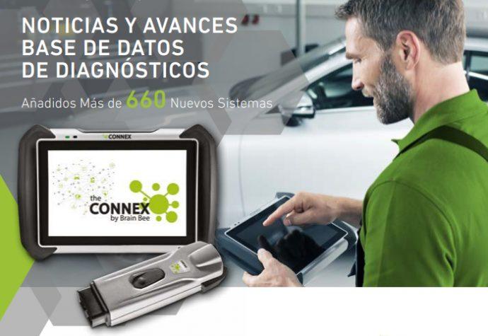 ampliación cobertura equipos diagnosis Connex y TechPRO