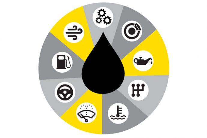 BG Products enumera líquidos del vehículo