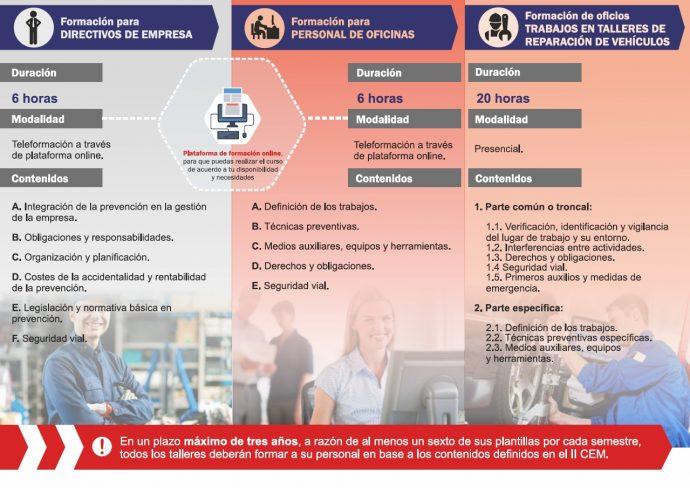 CETRAA prevención de riesgos laborales