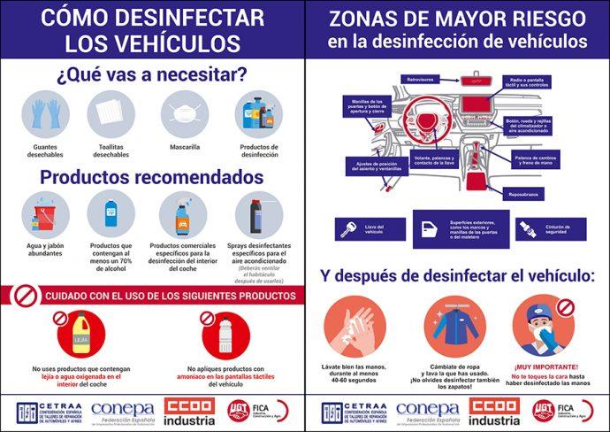 CETRAA y CONEPA carteles informativos contra el COVID-19