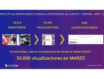 El smartvídeo de CitNOW batió récords de uso en marzo en España