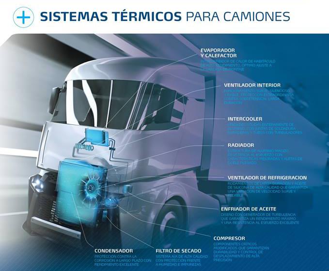 Civiparts España gama refrigeración Nissens