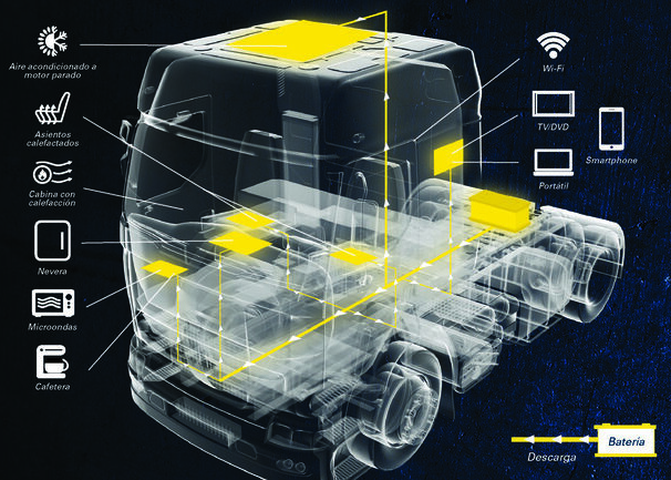 Clarios nueva batería AGM Varta Promotive para camiones