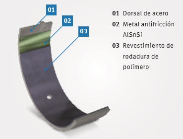 cojinetes de fricción Kolbenschmidt