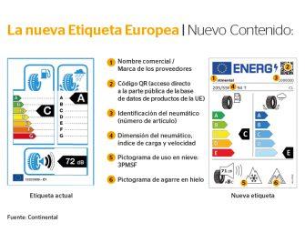 Continental ofrece las claves del nuevo etiquetado para neumáticos en la UE