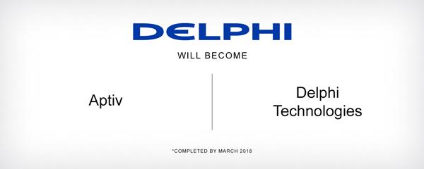 Delphi Automotive escisión