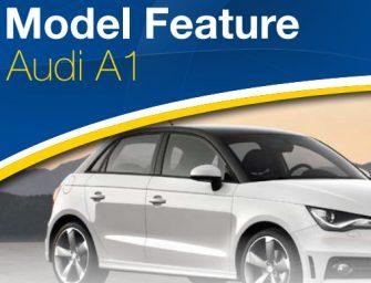 Amplia gama de recambios Comline para la posventa del Audi A1