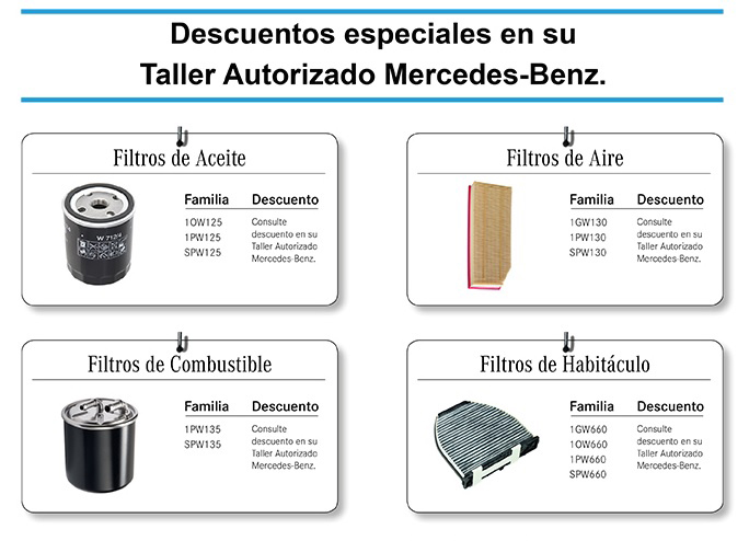 Filtros Originales Mercedes-Benz