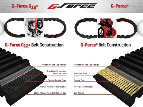 Gates correas G-Force y G-Force C12
