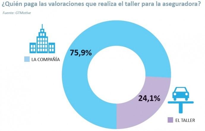 gráfico 14