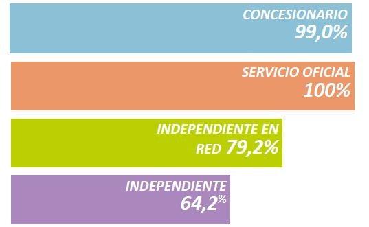gráfico 9