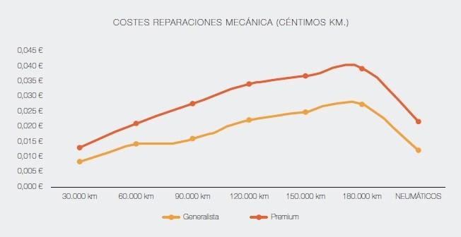 gráfico1