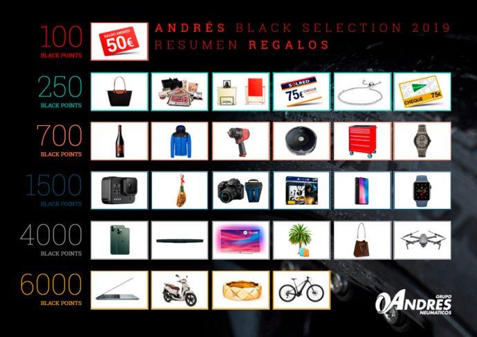 Grupo Andrés Black Selection noviembre 2019
