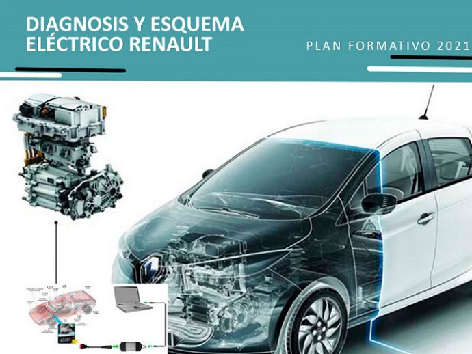 Grupo Vagindauto formación diagnosis y esquema electrónico Renault marzo 2021