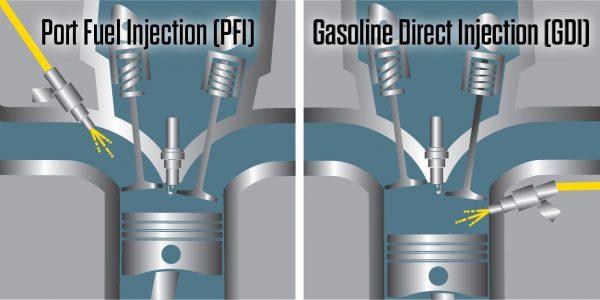 inyección de combustible en motores PFI y GDI
