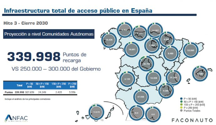 Mapa de despliegue de Infraestructura de Recarga Pública 2021-2030