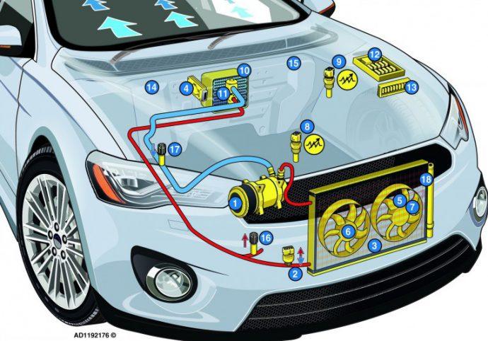 novedades de Autodata Equip Auto 2019