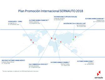 Finaliza con éxito el Plan de Promoción Internacional de Sernauto 2018