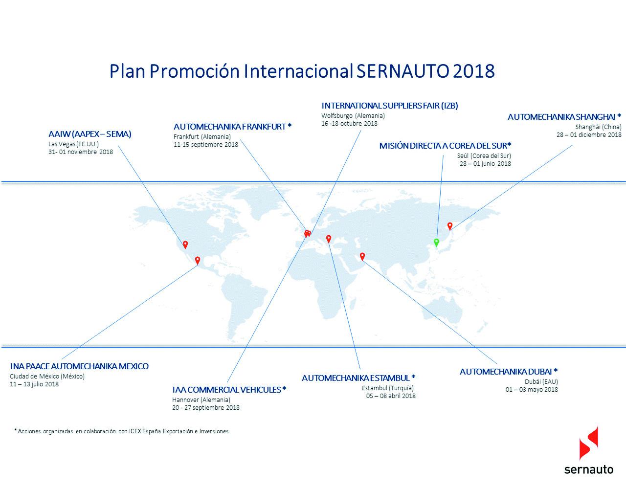 plan de promoción internacional Sernauto 2018