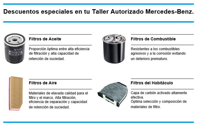 promoción Filtros Originales Merceds-Benz