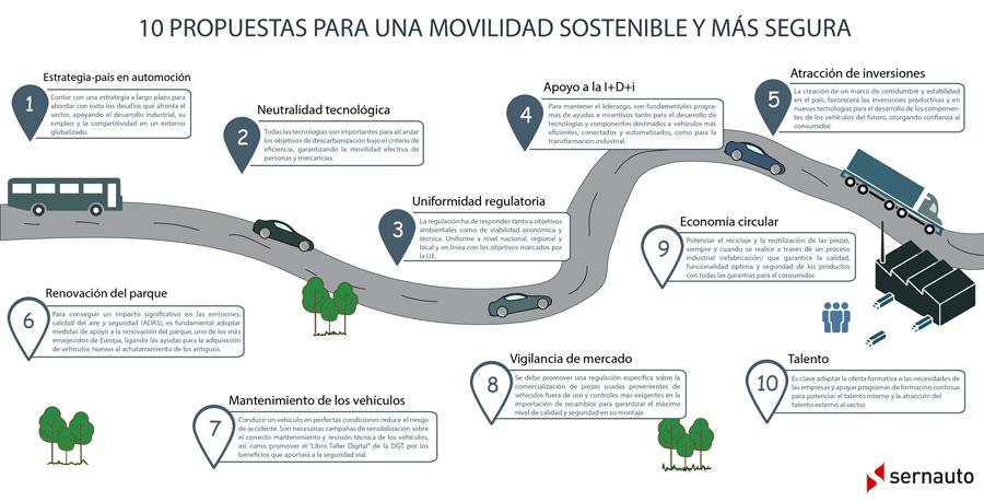 propuestas Sernauto para movilidad sostenible