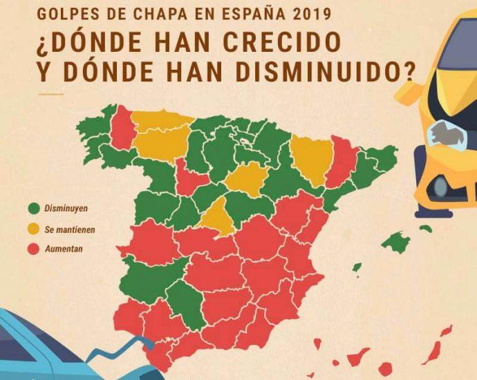 récord de accidentes de tráfico leves en España 2019