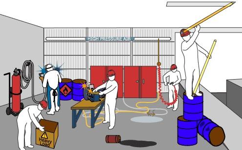 riesgos laborales en el taller