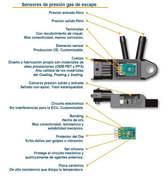 sensor de presión gas de escape EGPS