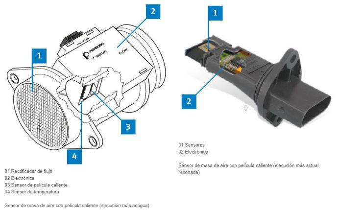 sensores de masa de aire