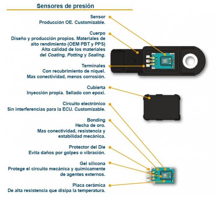 sensores de presión MAP