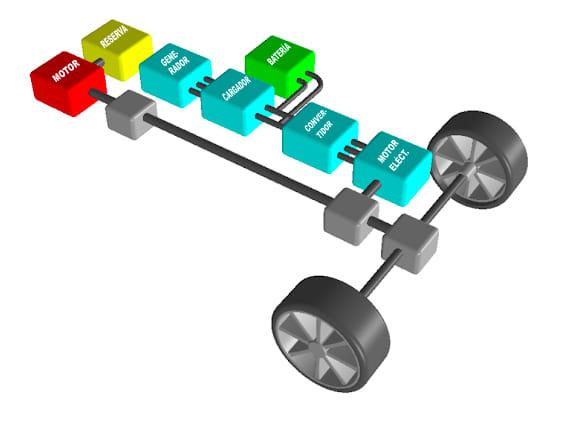 sistema de transmisión híbrido serie-paralelo