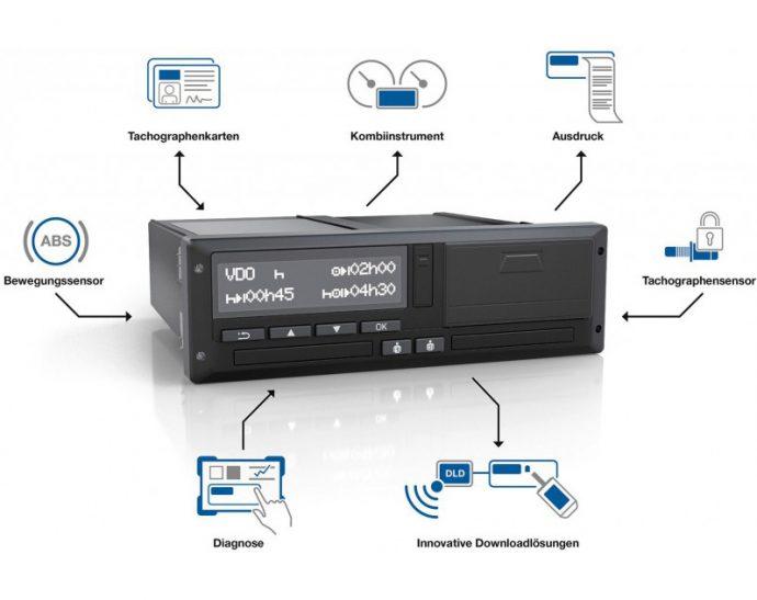 tacógrafo digital inteligente DTCO 4.0