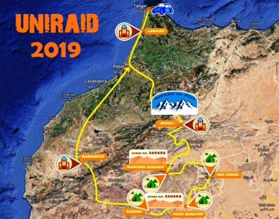 trayecto Uniraid 2019