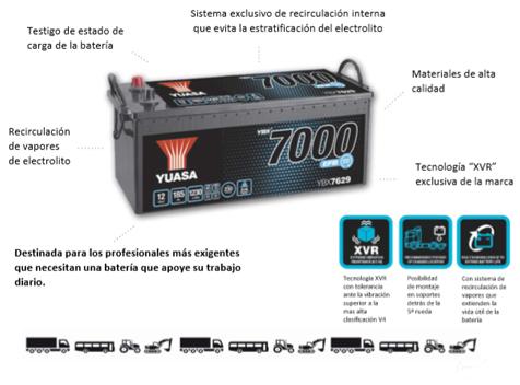 Yuasa renueva gama baterías para vehículo industrial